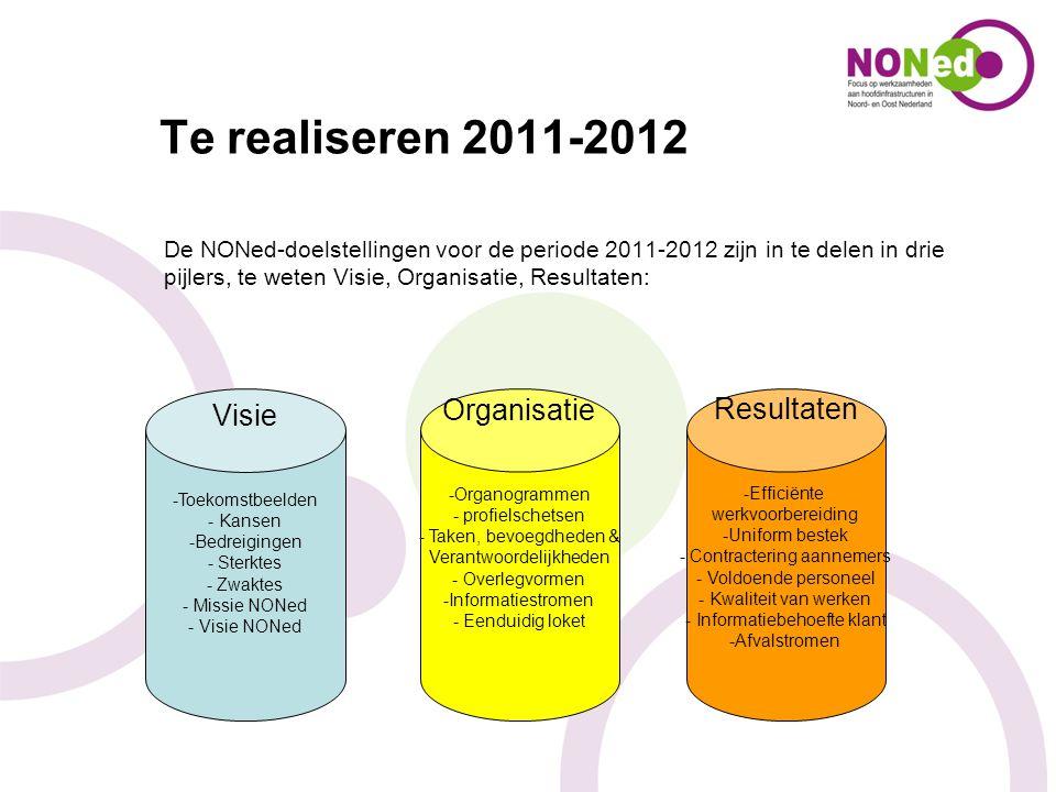 Te realiseren 2011-2012 De NONed-doelstellingen voor de periode 2011-2012 zijn in te delen in drie pijlers, te weten Visie, Organisatie, Resultaten: V