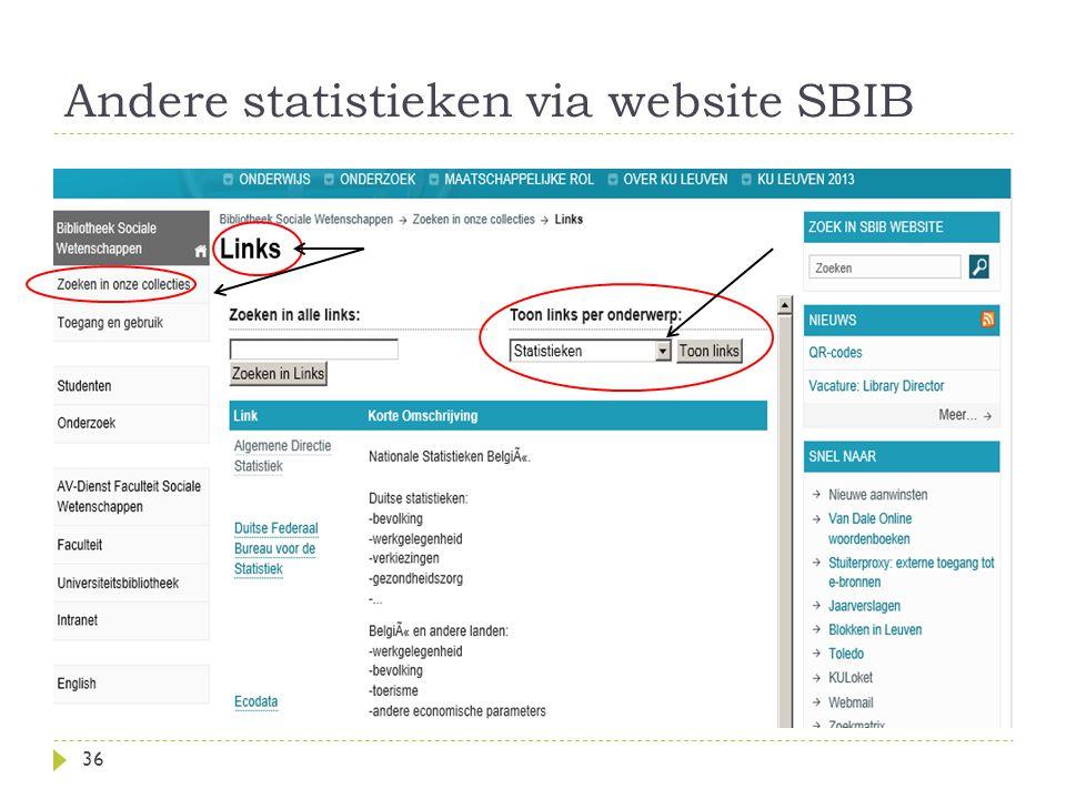 Andere statistieken via website SBIB 36
