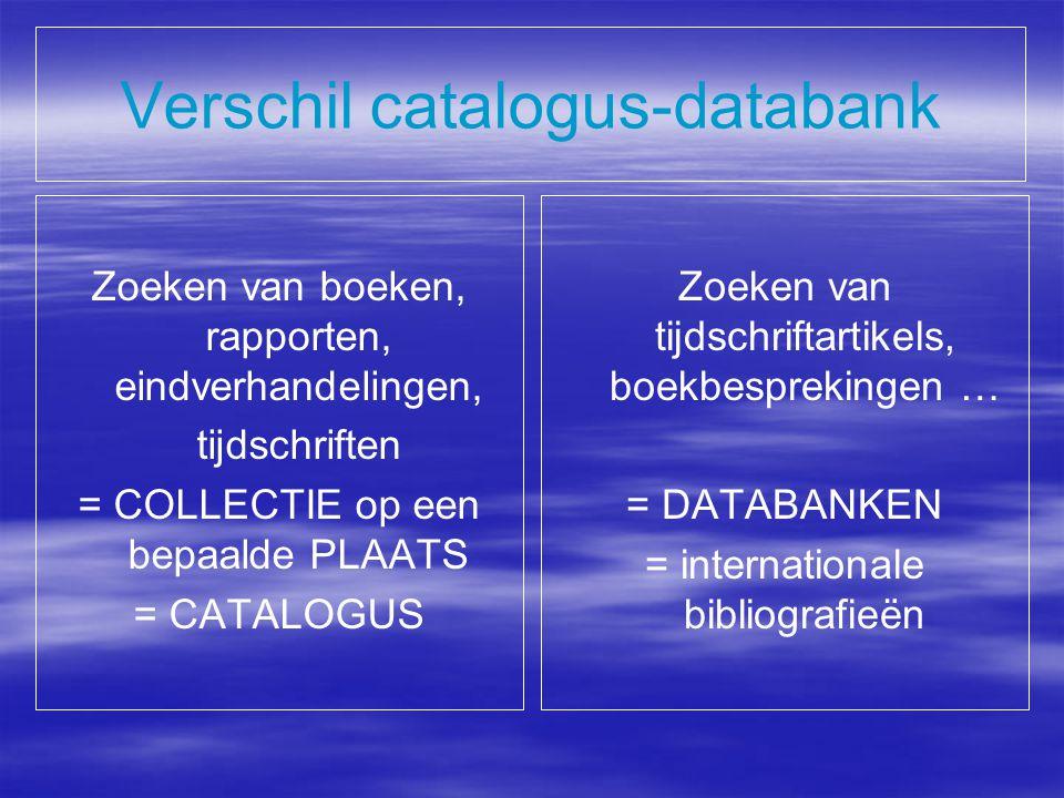 Verschil catalogus-databank Zoeken van boeken, rapporten, eindverhandelingen, tijdschriften = COLLECTIE op een bepaalde PLAATS = CATALOGUS Zoeken van tijdschriftartikels, boekbesprekingen … = DATABANKEN = internationale bibliografieën