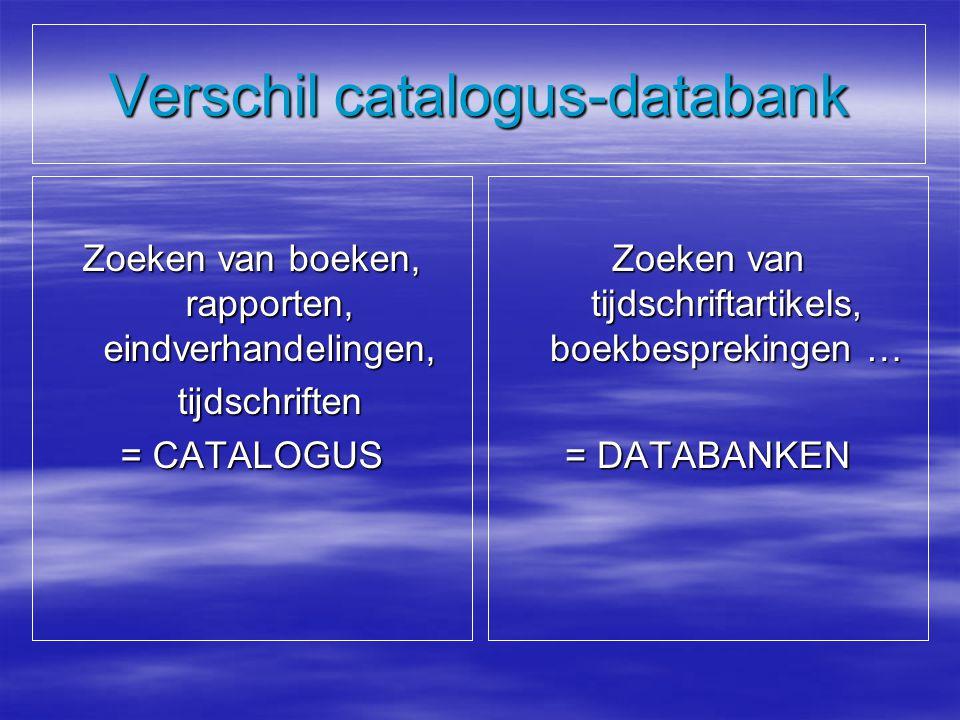 Verschil catalogus-databank Zoeken van boeken, rapporten, eindverhandelingen, tijdschriften = CATALOGUS Zoeken van tijdschriftartikels, boekbesprekingen … = DATABANKEN