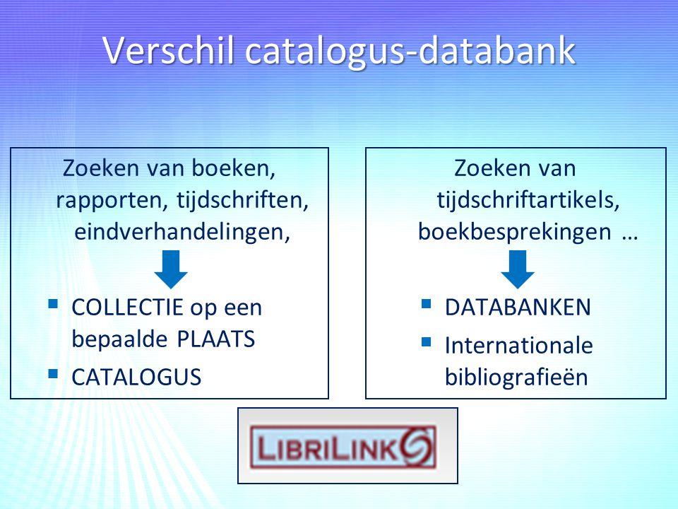 Verschil catalogus-databank Zoeken van boeken, rapporten, tijdschriften, eindverhandelingen,   COLLECTIE op een bepaalde PLAATS   CATALOGUS Zoeken