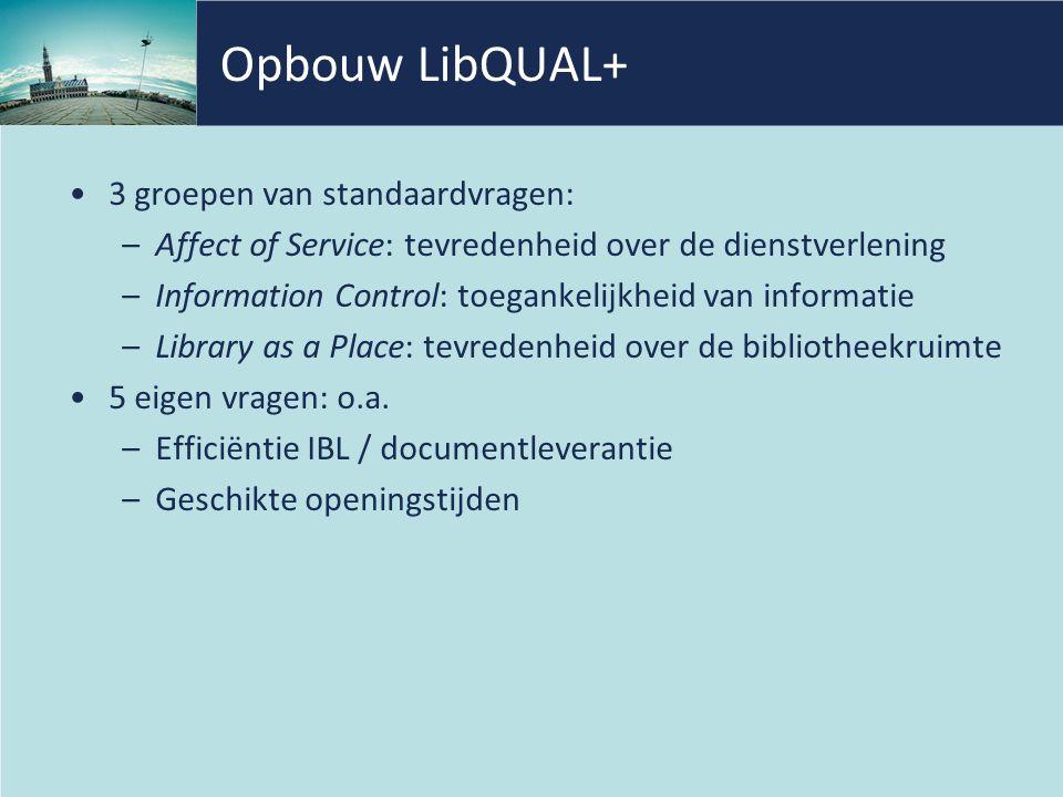 Opbouw LibQUAL+ 3 groepen van standaardvragen: –Affect of Service: tevredenheid over de dienstverlening –Information Control: toegankelijkheid van informatie –Library as a Place: tevredenheid over de bibliotheekruimte 5 eigen vragen: o.a.