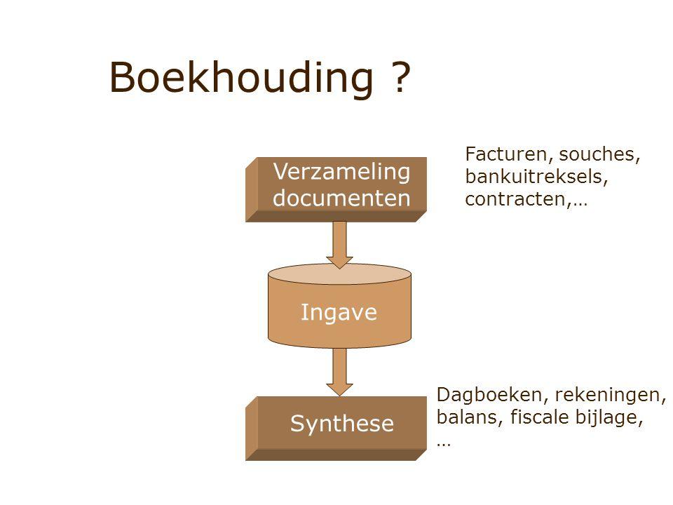 Boekhouding ? Verzameling documenten Ingave Synthese Facturen, souches, bankuitreksels, contracten,… Dagboeken, rekeningen, balans, fiscale bijlage, …