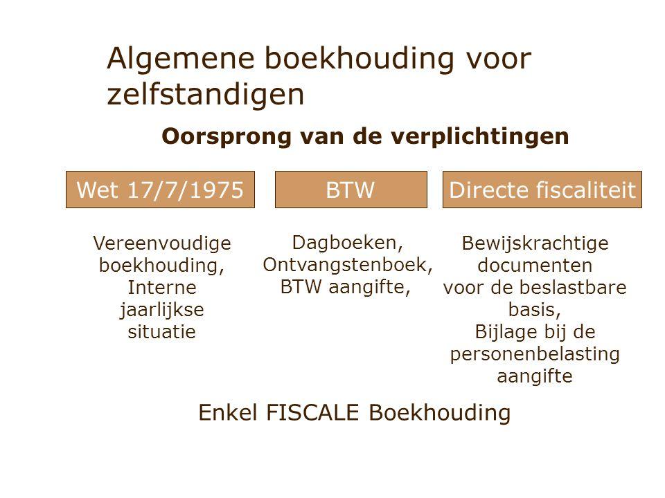Algemene boekhouding voor zelfstandigen Oorsprong van de verplichtingen Wet 17/7/1975BTWDirecte fiscaliteit Vereenvoudige boekhouding, Interne jaarlij