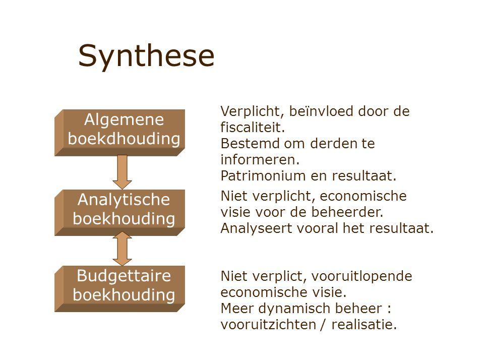 Synthese Algemene boekdhouding Budgettaire boekhouding Verplicht, beïnvloed door de fiscaliteit. Bestemd om derden te informeren. Patrimonium en resul