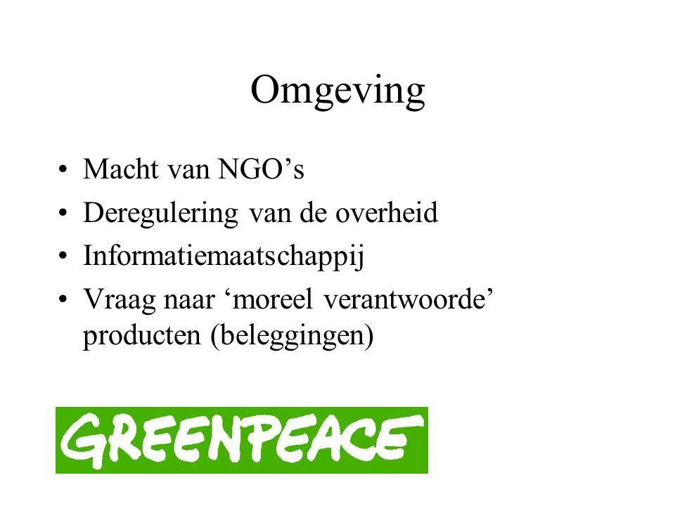 Omgeving Macht van NGO's Deregulering van de overheid Informatiemaatschappij Vraag naar 'moreel verantwoorde' producten (beleggingen)