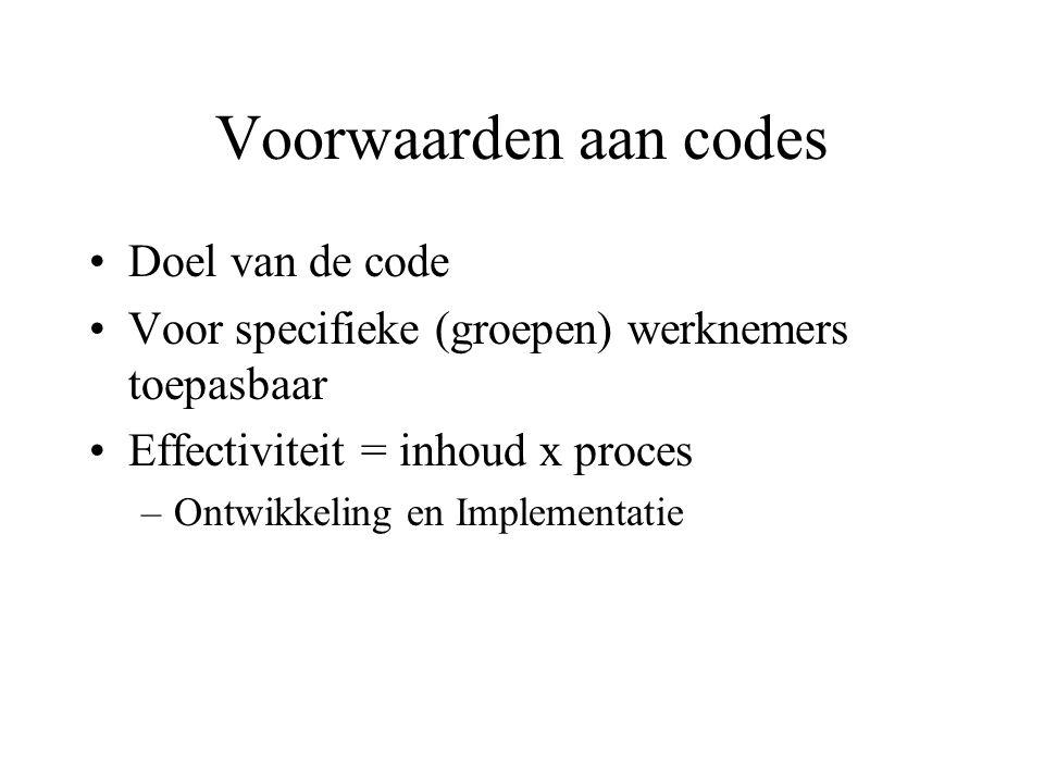 Voorwaarden aan codes Doel van de code Voor specifieke (groepen) werknemers toepasbaar Effectiviteit = inhoud x proces –Ontwikkeling en Implementatie