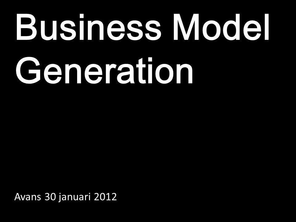 Wat is een Business Model?