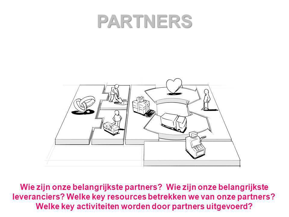 PARTNERS Wie zijn onze belangrijkste partners? Wie zijn onze belangrijkste leveranciers? Welke key resources betrekken we van onze partners? Welke key