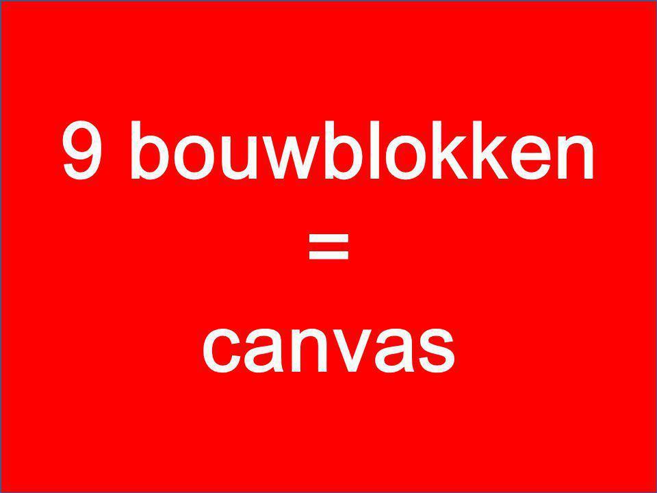 9 bouwblokken = canvas