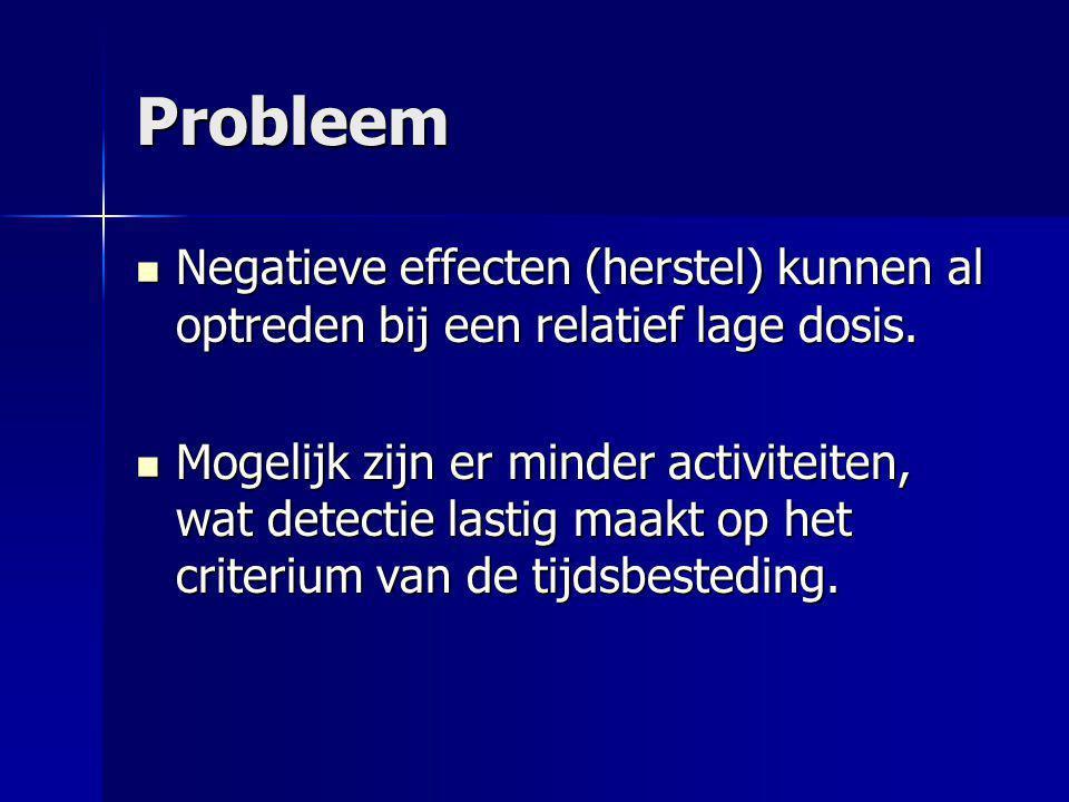 Probleem Negatieve effecten (herstel) kunnen al optreden bij een relatief lage dosis. Negatieve effecten (herstel) kunnen al optreden bij een relatief
