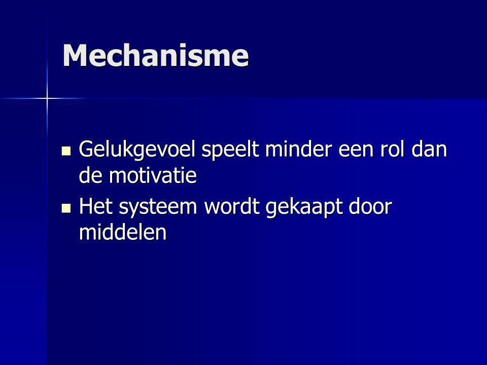 Mechanisme Gelukgevoel speelt minder een rol dan de motivatie Gelukgevoel speelt minder een rol dan de motivatie Het systeem wordt gekaapt door middel