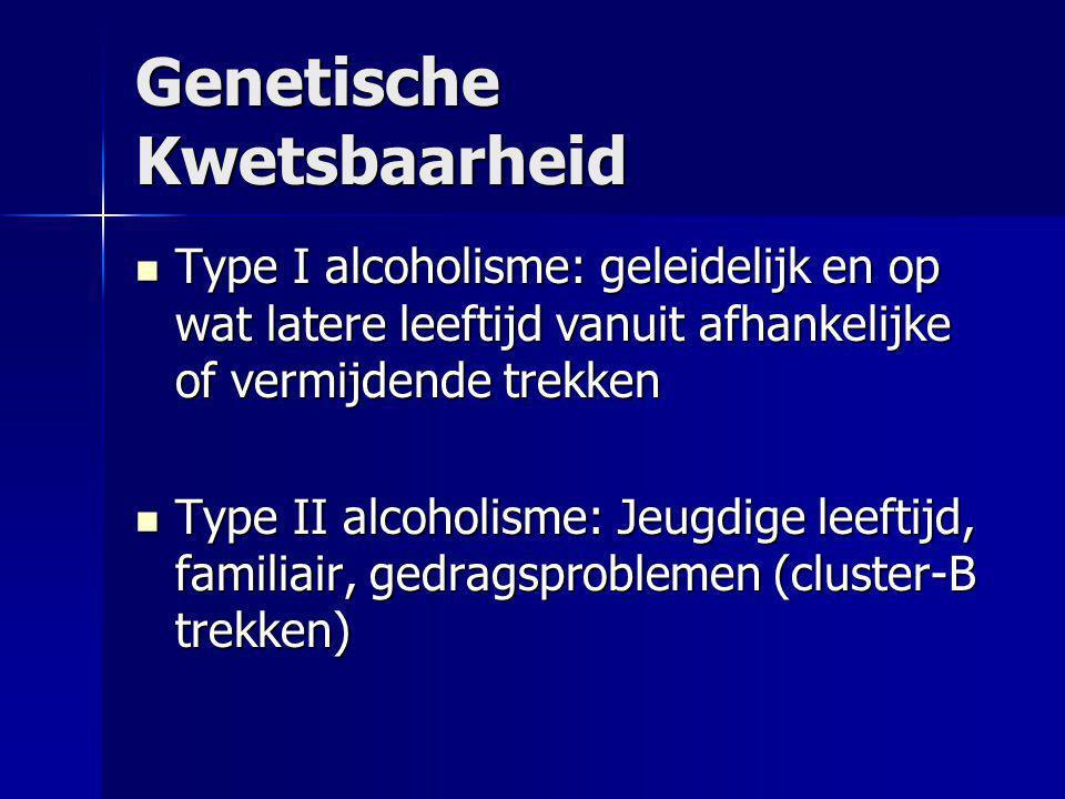 Genetische Kwetsbaarheid Type I alcoholisme: geleidelijk en op wat latere leeftijd vanuit afhankelijke of vermijdende trekken Type I alcoholisme: gele