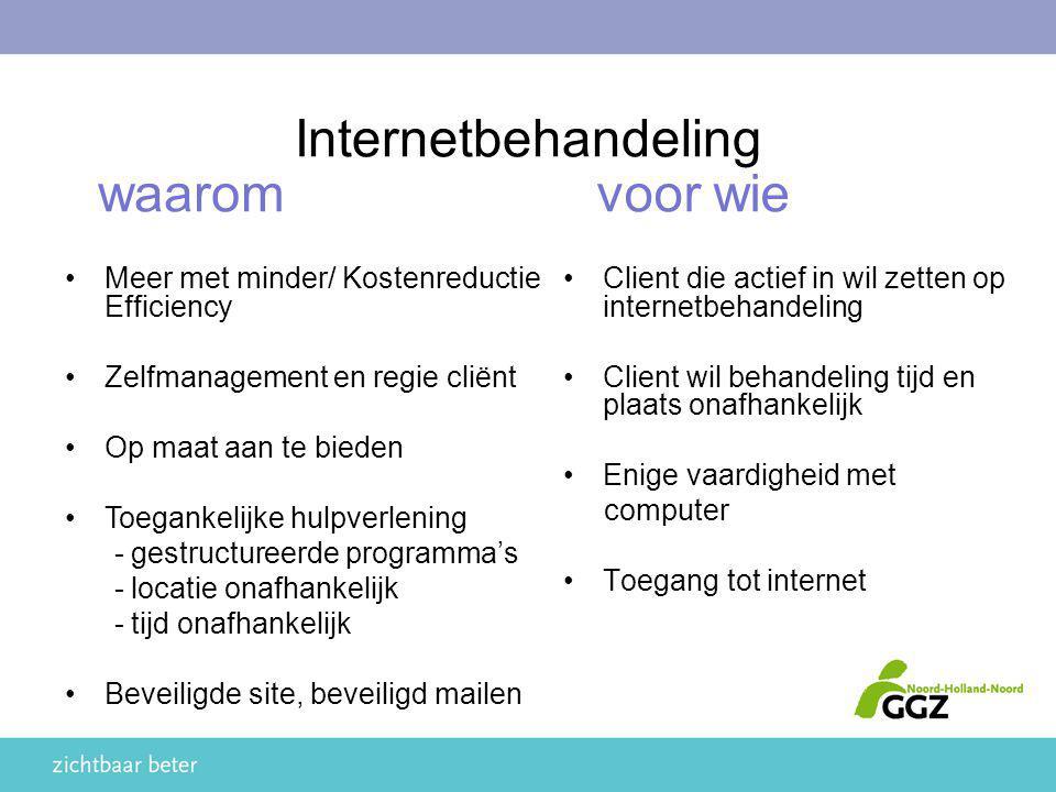 Internetbehandeling voor wie Client die actief in wil zetten op internetbehandeling Client wil behandeling tijd en plaats onafhankelijk Enige vaardigh