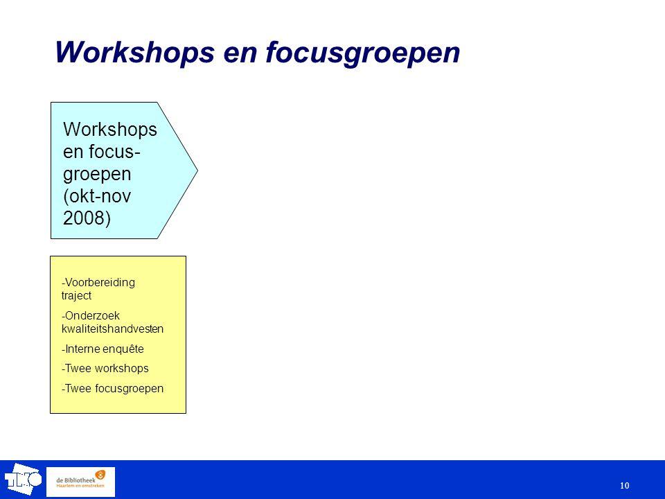 10 Workshops en focusgroepen Workshops en focus- groepen (okt-nov 2008) -Voorbereiding traject -Onderzoek kwaliteitshandvesten -Interne enquête -Twee workshops -Twee focusgroepen
