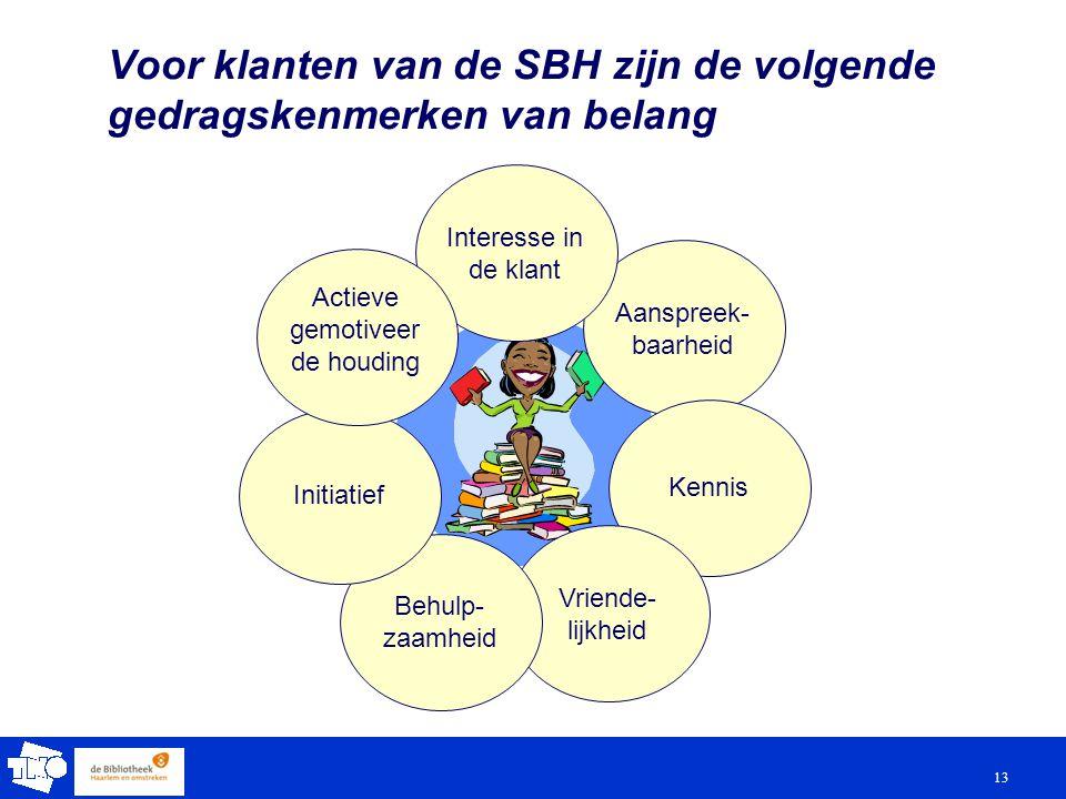 13 Aanspreek- baarheid Voor klanten van de SBH zijn de volgende gedragskenmerken van belang Interesse in de klant Kennis Vriende- lijkheid Behulp- zaamheid Initiatief Actieve gemotiveer de houding