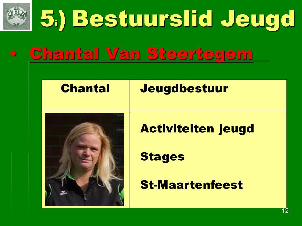 Chantal Van SteertegemChantal Van Steertegem 12 5 i ) Bestuurslid Jeugd Chantal Jeugdbestuur Activiteiten jeugd Stages St-Maartenfeest