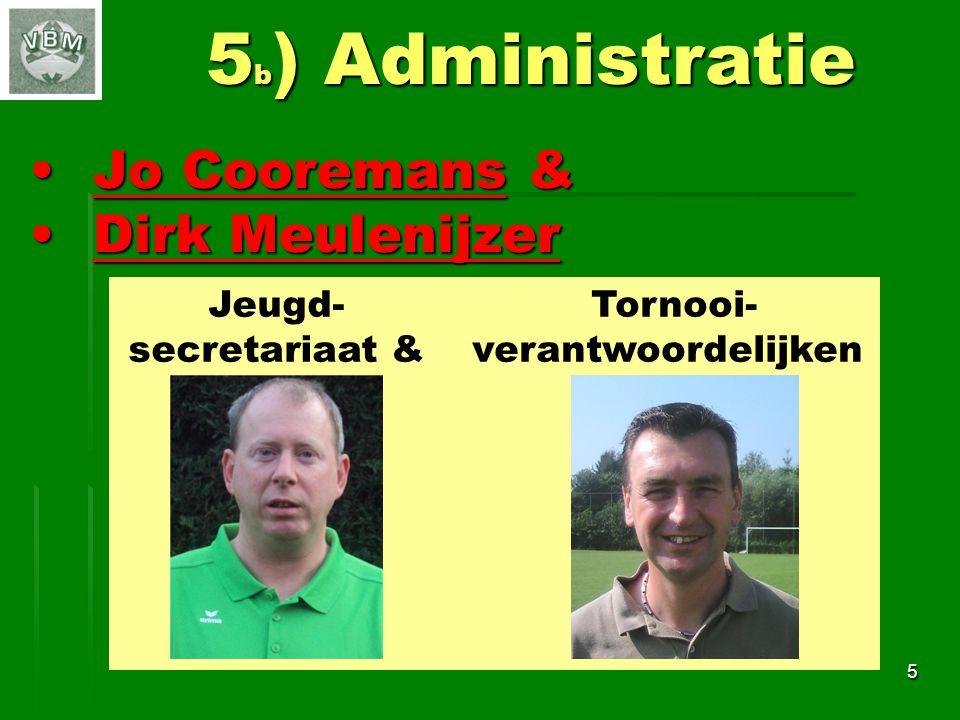 Jo Cooremans &Jo Cooremans & Dirk MeulenijzerDirk Meulenijzer 5 5 b ) Administratie Jeugd- secretariaat & Tornooi- verantwoordelijken