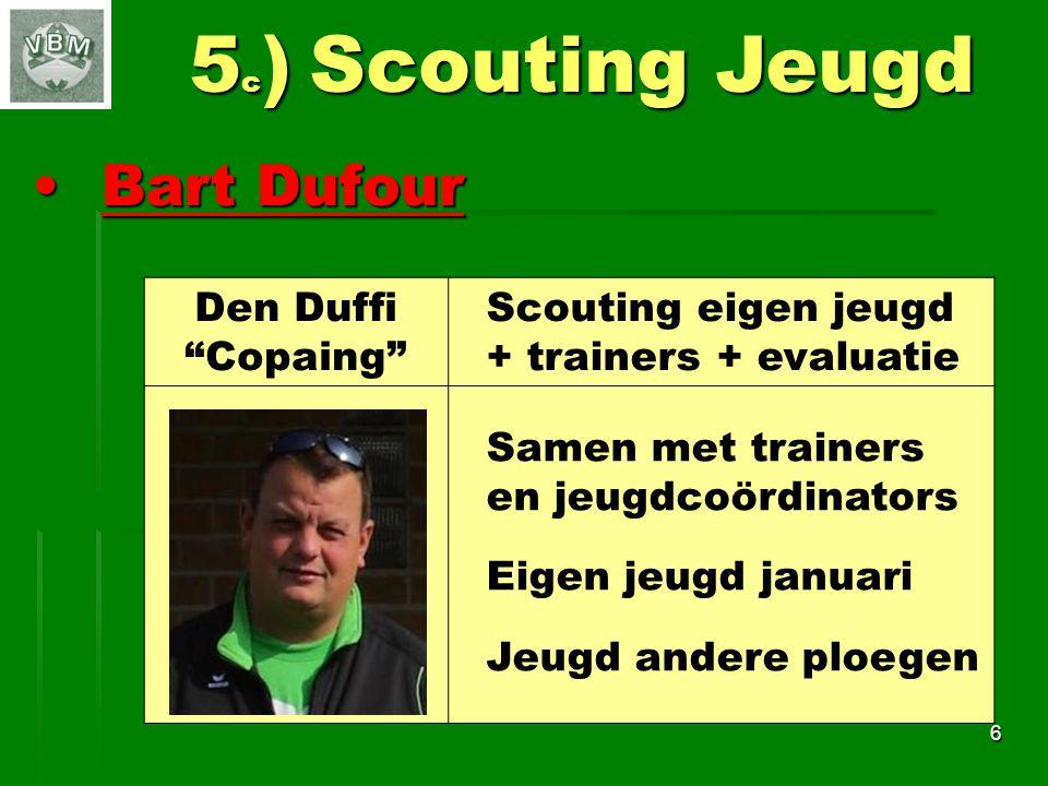 Bart DufourBart Dufour 6 5 c ) Scouting Jeugd Den Duffi Copaing Scouting eigen jeugd + trainers + evaluatie Samen met trainers en jeugdcoördinators Eigen jeugd januari Jeugd andere ploegen