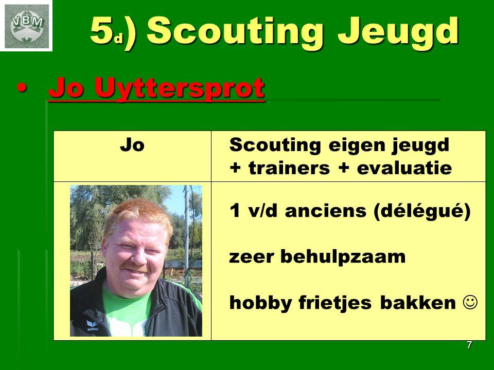 Jo UyttersprotJo Uyttersprot 7 5 d ) Scouting Jeugd Jo Scouting eigen jeugd + trainers + evaluatie 1 v/d anciens (délégué) zeer behulpzaam hobby frietjes bakken