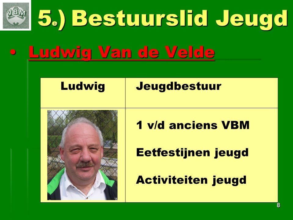 Ludwig Van de VeldeLudwig Van de Velde 8 5 e ) Bestuurslid Jeugd Ludwig Jeugdbestuur 1 v/d anciens VBM Eetfestijnen jeugd Activiteiten jeugd