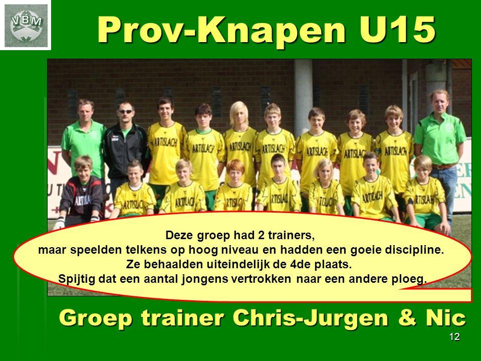 12 Prov-Knapen U15 Groep trainer Chris-Jurgen & Nic Deze groep had 2 trainers, maar speelden telkens op hoog niveau en hadden een goeie discipline.