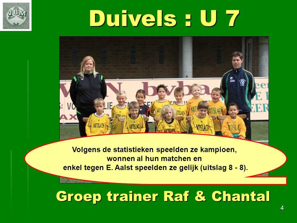 4 Duivels : U 7 Groep trainer Raf & Chantal Volgens de statistieken speelden ze kampioen, wonnen al hun matchen en enkel tegen E.