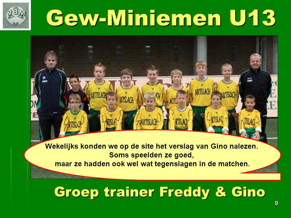 9 Gew-Miniemen U13 Groep trainer Freddy & Gino Wekelijks konden we op de site het verslag van Gino nalezen.
