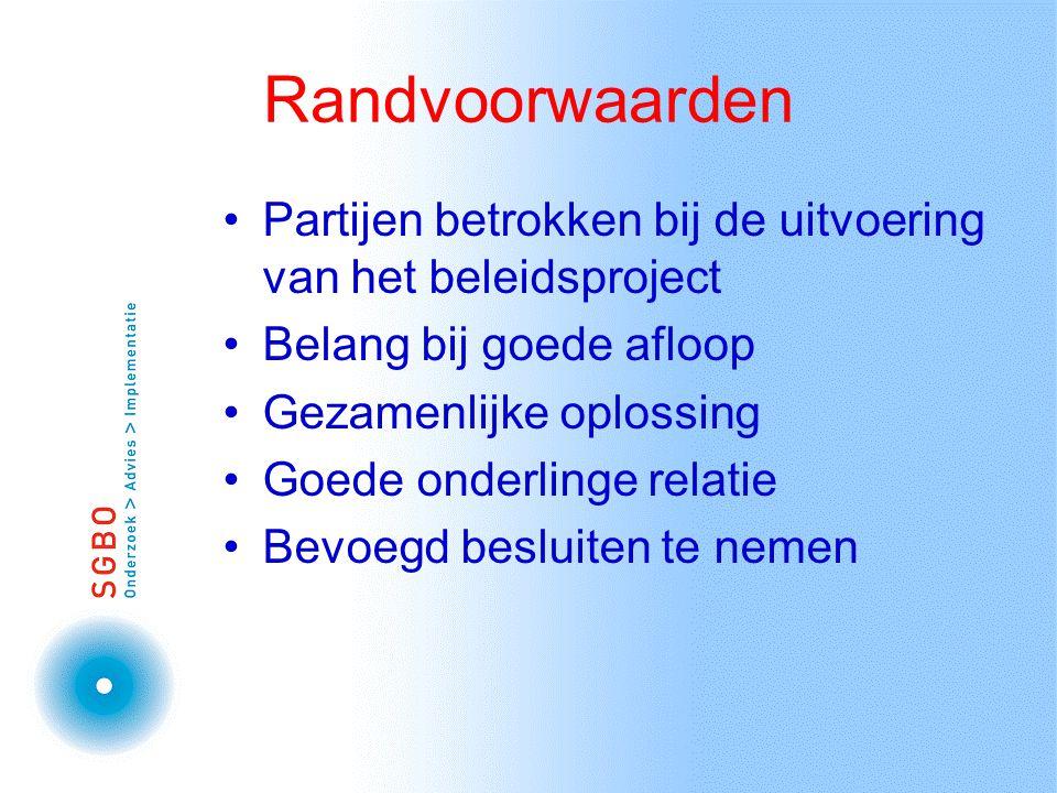 Randvoorwaarden Partijen betrokken bij de uitvoering van het beleidsproject Belang bij goede afloop Gezamenlijke oplossing Goede onderlinge relatie Be