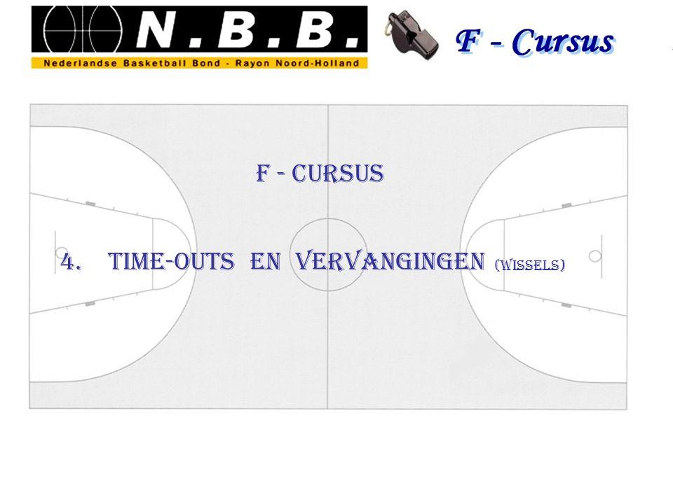 4. time-outs en vervangingen (wissels) F - Cursus