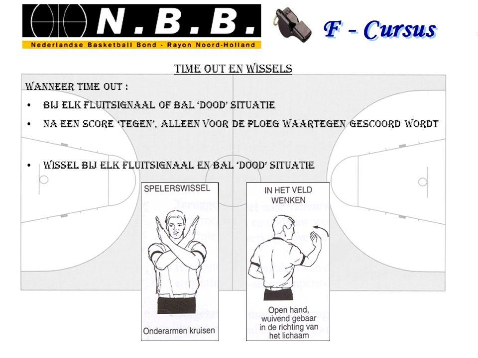 Time out en wissels Wanneer time out : Bij elk fluitsignaal of bal 'dood' situatie na een score 'tegen', alleen voor de ploeg waartegen gescoord wordt