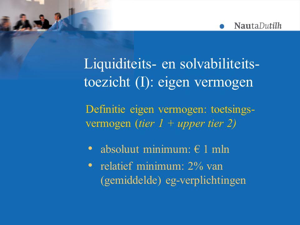 Liquiditeits- en solvabiliteits- toezicht (I): eigen vermogen  absoluut minimum: € 1 mln  relatief minimum: 2% van (gemiddelde) eg-verplichtingen Definitie eigen vermogen: toetsings- vermogen (tier 1 + upper tier 2)