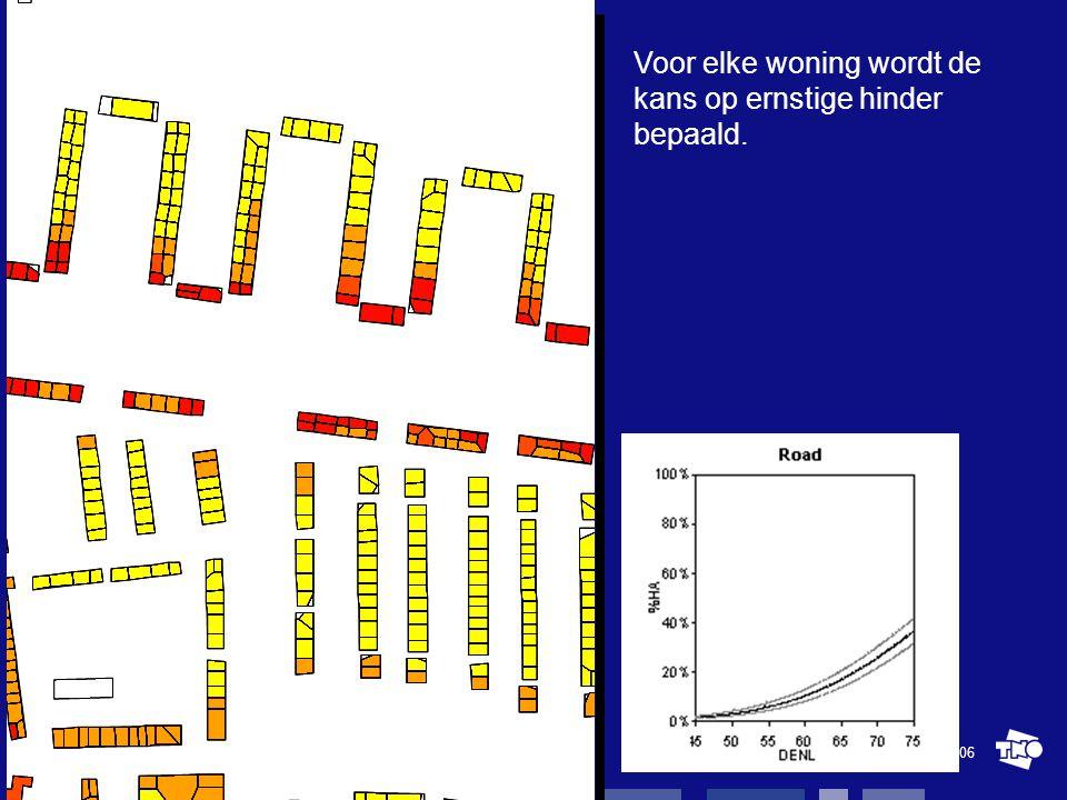 Delft, donderdag 20 april 2006Urbis / Urban Strategy16 Voor elke woning wordt de kans op ernstige hinder bepaald.