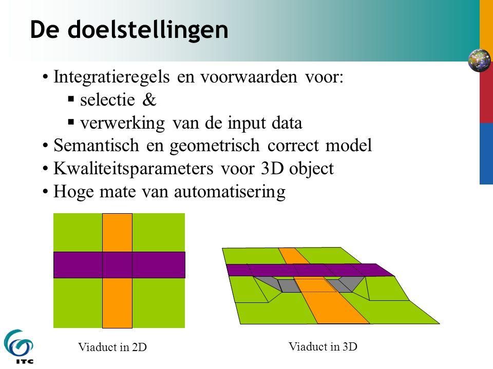 De doelstellingen Integratieregels en voorwaarden voor:  selectie &  verwerking van de input data Semantisch en geometrisch correct model Kwaliteitsparameters voor 3D object Hoge mate van automatisering Viaduct in 2D Viaduct in 3D