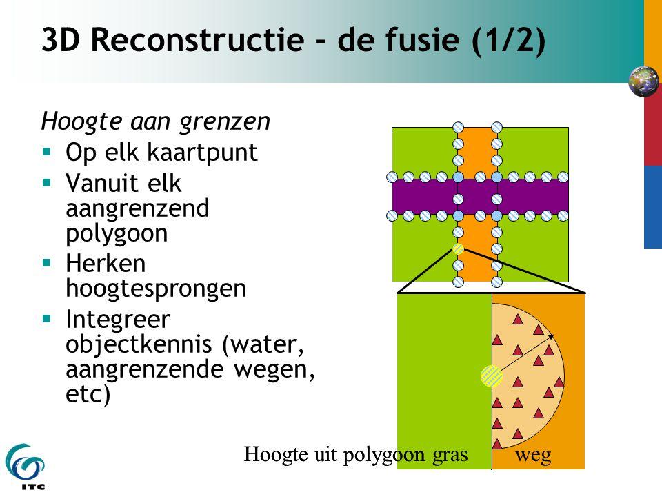 3D Reconstructie – de fusie (1/2) Hoogte aan grenzen  Op elk kaartpunt  Vanuit elk aangrenzend polygoon  Herken hoogtesprongen  Integreer objectkennis (water, aangrenzende wegen, etc) Hoogte uit polygoon grasHoogte uit polygoon weg