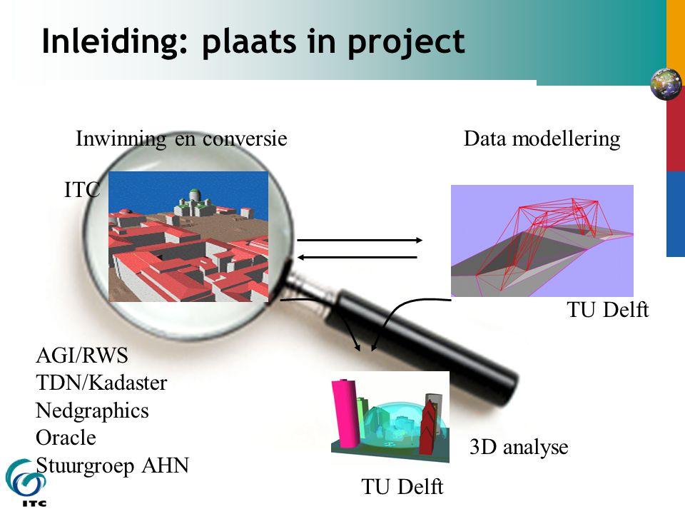 Inleiding: plaats in project Inwinning en conversieData modellering 3D analyse AGI/RWS TDN/Kadaster Nedgraphics Oracle Stuurgroep AHN ITC TU Delft