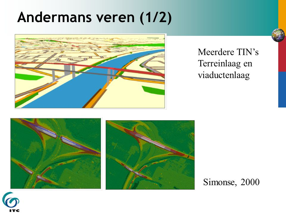 Andermans veren (1/2) Simonse, 2000 Meerdere TIN's Terreinlaag en viaductenlaag