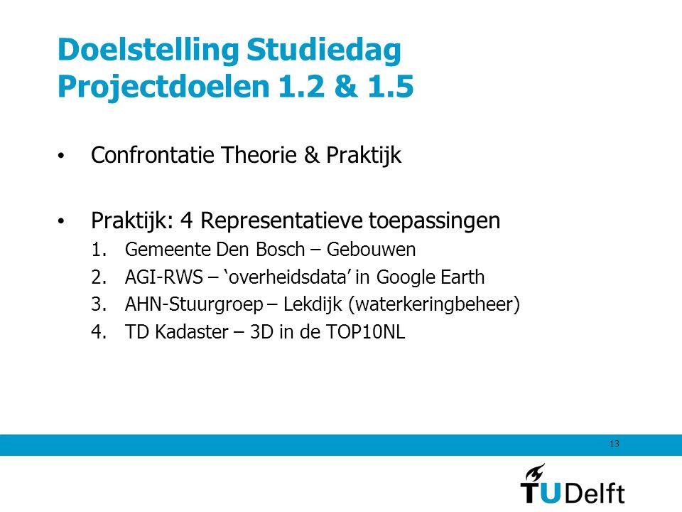 13 Doelstelling Studiedag Projectdoelen 1.2 & 1.5 Confrontatie Theorie & Praktijk Praktijk: 4 Representatieve toepassingen 1.Gemeente Den Bosch – Gebo