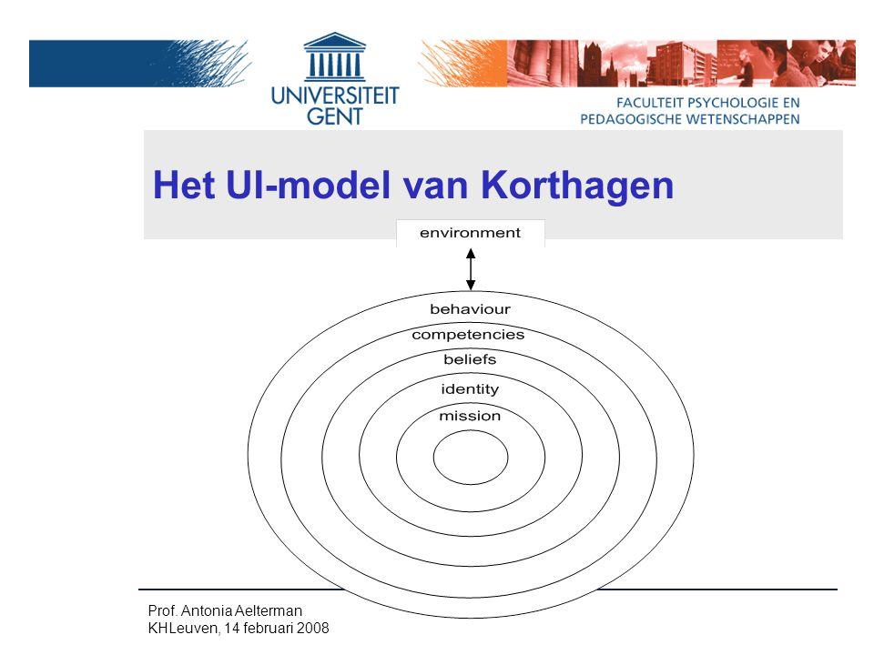Het UI-model van Korthagen Prof. Antonia Aelterman KHLeuven, 14 februari 2008