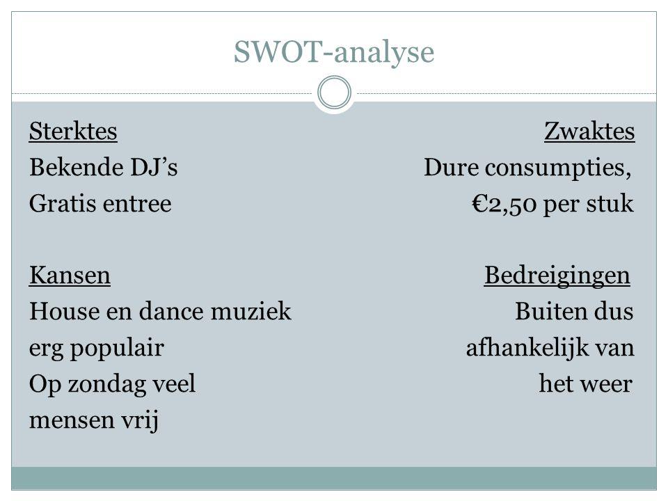 SWOT-analyse Sterktes Zwaktes Bekende DJ's Dure consumpties, Gratis entree €2,50 per stuk Kansen Bedreigingen House en dance muziek Buiten dus erg pop