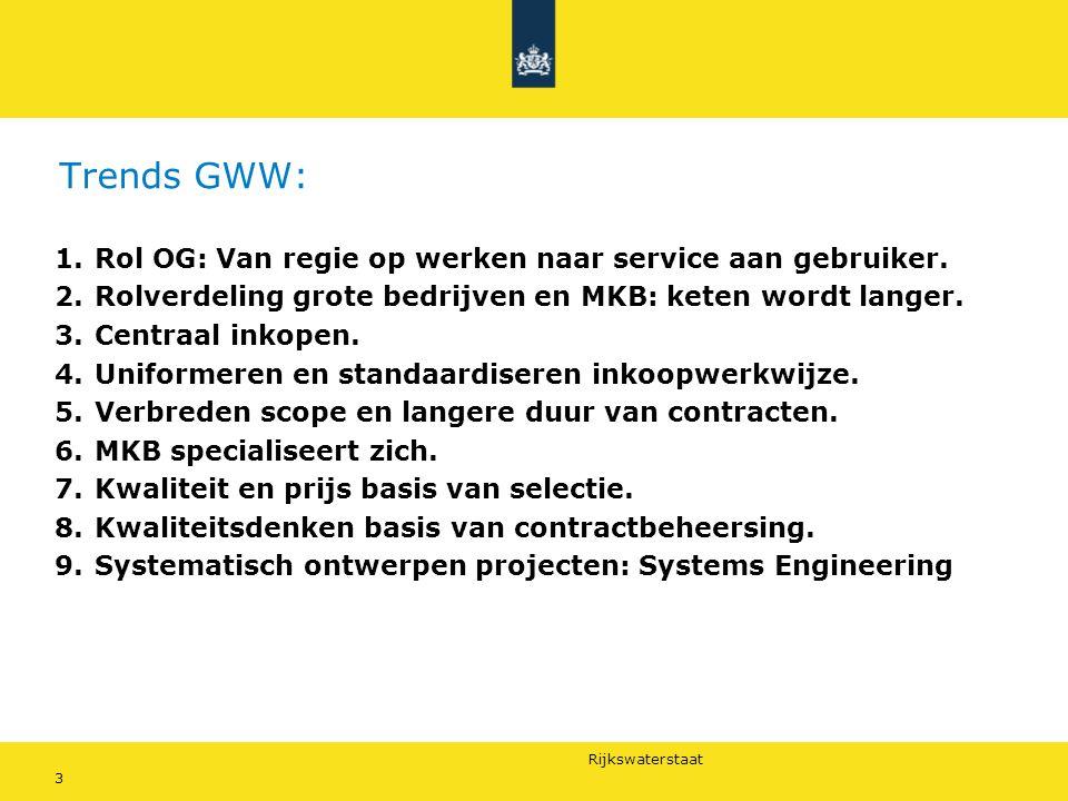 Rijkswaterstaat 3 Trends GWW: 1.Rol OG: Van regie op werken naar service aan gebruiker. 2.Rolverdeling grote bedrijven en MKB: keten wordt langer. 3.C