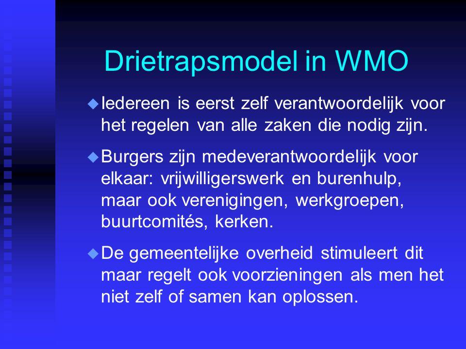 Drietrapsmodel in WMO u u Iedereen is eerst zelf verantwoordelijk voor het regelen van alle zaken die nodig zijn.