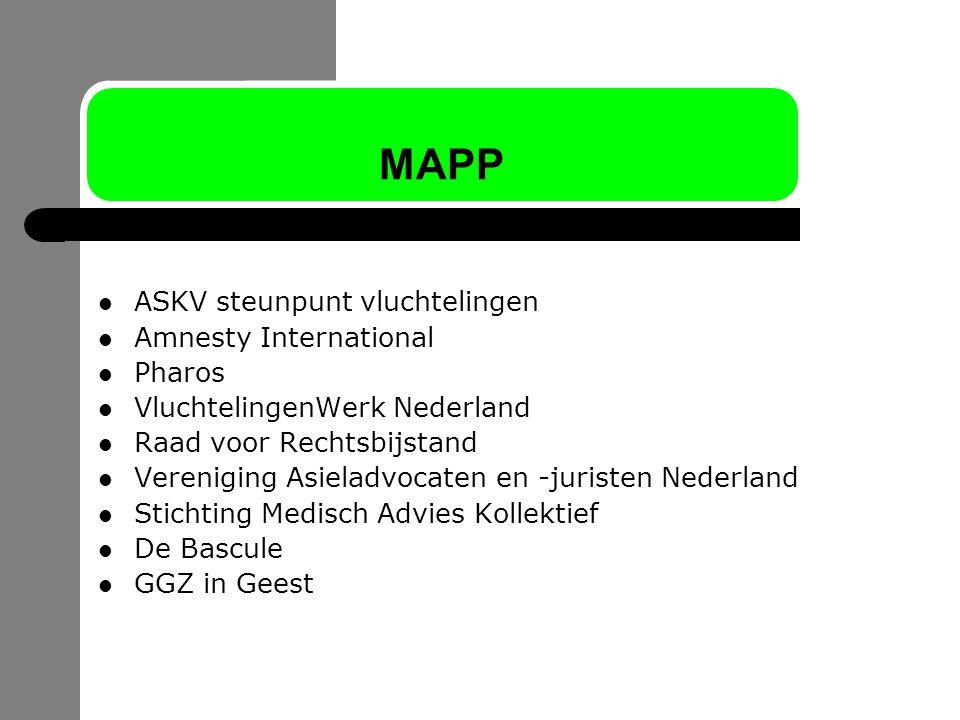 MAPP ASKV steunpunt vluchtelingen Amnesty International Pharos VluchtelingenWerk Nederland Raad voor Rechtsbijstand Vereniging Asieladvocaten en -juri