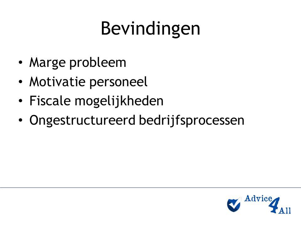 Bevindingen Marge probleem Motivatie personeel Fiscale mogelijkheden Ongestructureerd bedrijfsprocessen