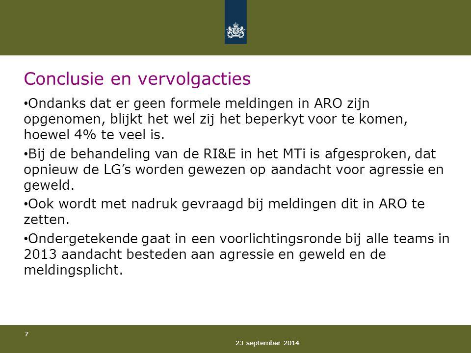23 september 2014 7 Conclusie en vervolgacties Ondanks dat er geen formele meldingen in ARO zijn opgenomen, blijkt het wel zij het beperkyt voor te komen, hoewel 4% te veel is.