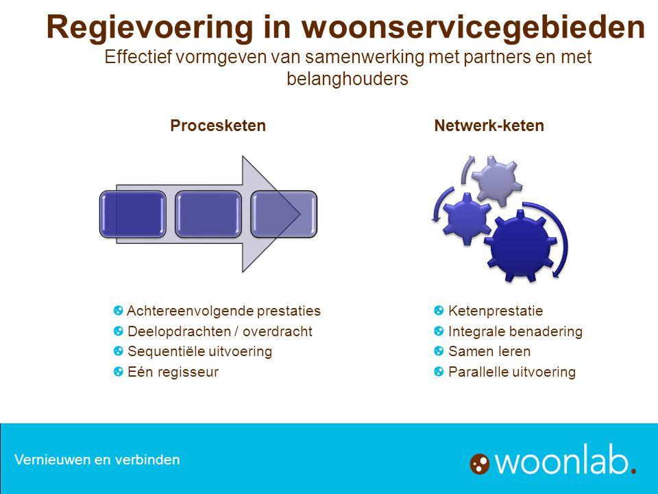 Regievoering in woonservicegebieden Effectief vormgeven van samenwerking met partners en met belanghouders Achtereenvolgende prestaties Deelopdrachten