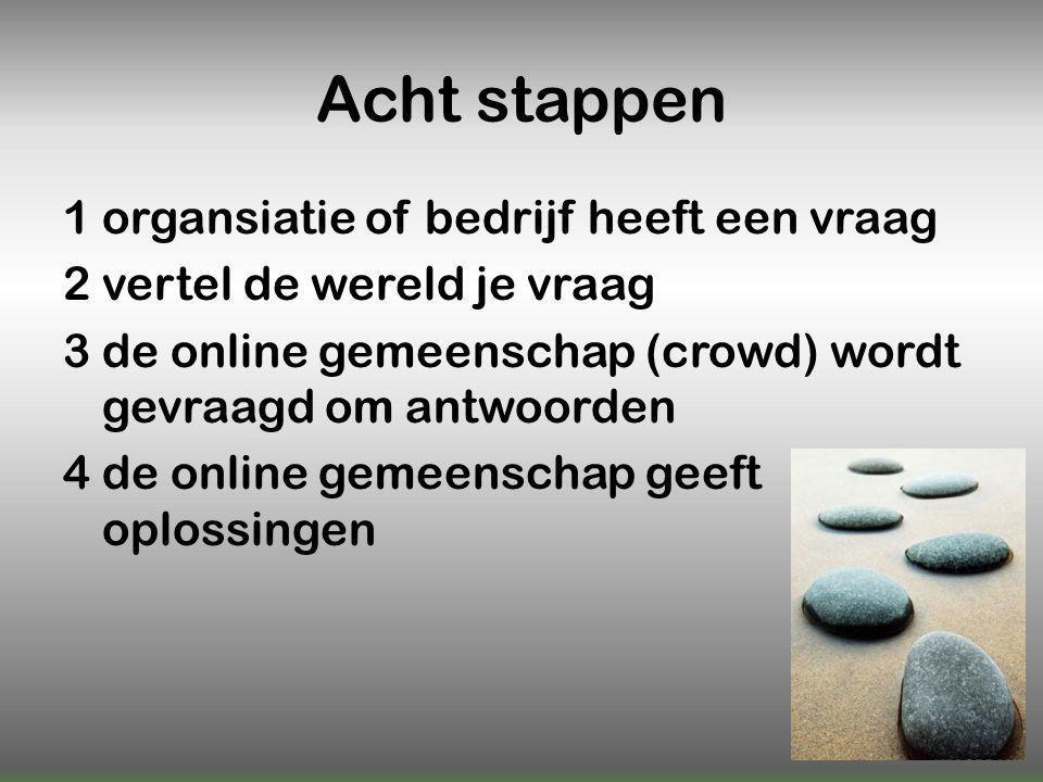 Acht stappen 1 organsiatie of bedrijf heeft een vraag 2 vertel de wereld je vraag 3 de online gemeenschap (crowd) wordt gevraagd om antwoorden 4 de online gemeenschap geeft oplossingen
