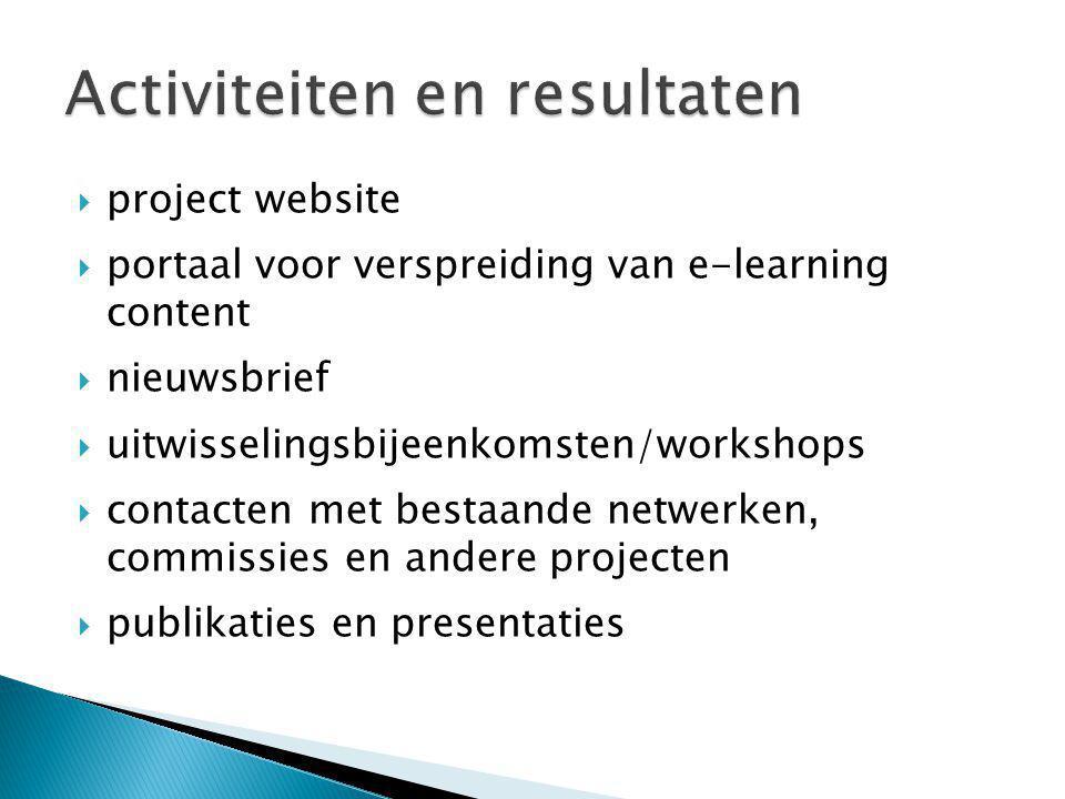 www.win.tue.nl/onbetwistwww.win.tue.nl/onbetwist (www.onbetwist.nl)www.onbetwist.nl informatie over  het project en haar deelnemers  de projectactiviteiten en resultaten  nieuwsbriefarchief  ONBETWIST publicaties en presentaties  links naar gerelateerde projecten, good practices, en dergelijke op andere websites.