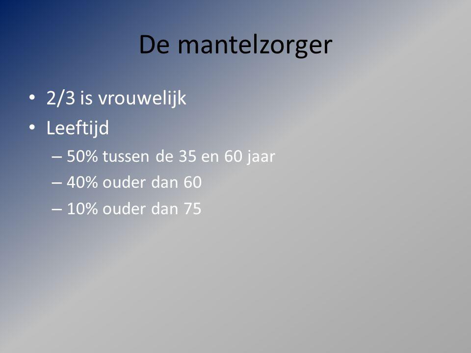 De mantelzorger 2/3 is vrouwelijk Leeftijd – 50% tussen de 35 en 60 jaar – 40% ouder dan 60 – 10% ouder dan 75