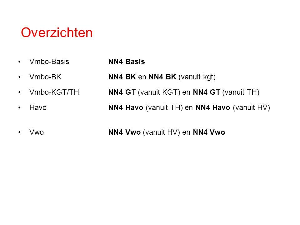 Vmbo-Basis NN4 Basis Vmbo-BKNN4 BK en NN4 BK (vanuit kgt) Vmbo-KGT/TH NN4 GT (vanuit KGT) en NN4 GT (vanuit TH) HavoNN4 Havo (vanuit TH) en NN4 Havo (